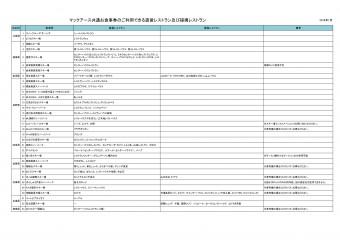 スキー場事業所リスト(直営レストラン)